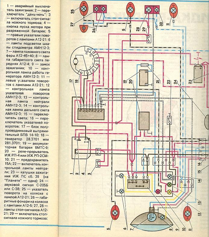 Электросхема мотоцикла ИЖ
