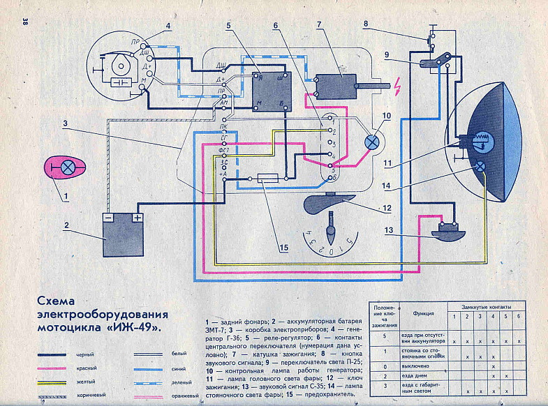 Электросхема мотоцикла ИЖ 56