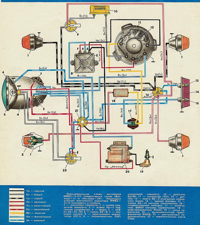 Схема проводки иж планета с минским зажиганием